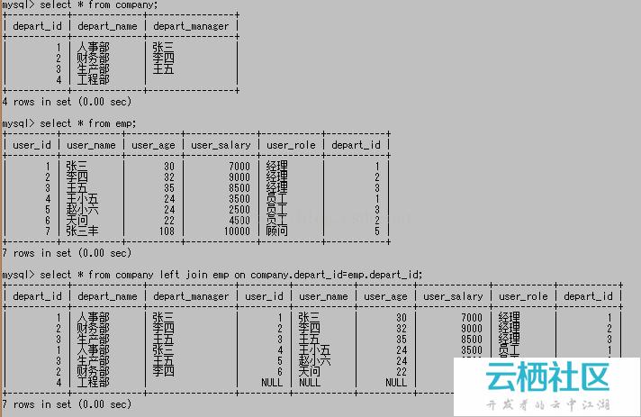 电路 电路图 电子 设计 素材 原理图 712_463