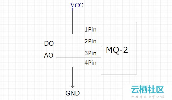 arduino php sinacloud 微信 监控led及室温