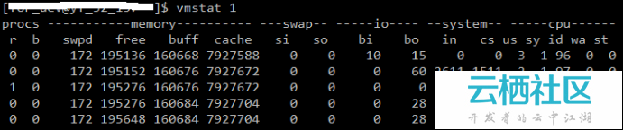 Java 应用性能调优